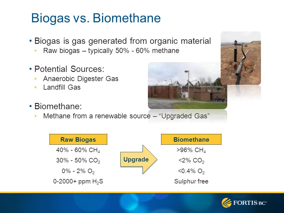 Biogas vs. Biomethane Biogas is gas generated from organic material Raw biogas – typically 50% - 60% methane Potential Sources: Anaerobic Digester Gas