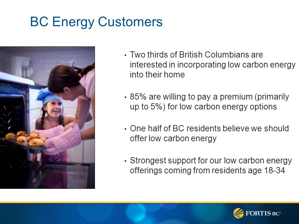 BC Energy Customers Two thirds of British Columbians are interested in incorporating low carbon energy into their home 85% are willing to pay a premium (primarily up to 5%) for low carbon energy options One half of BC residents believe we should offer low carbon energy Strongest support for our low carbon energy offerings coming from residents age 18-34