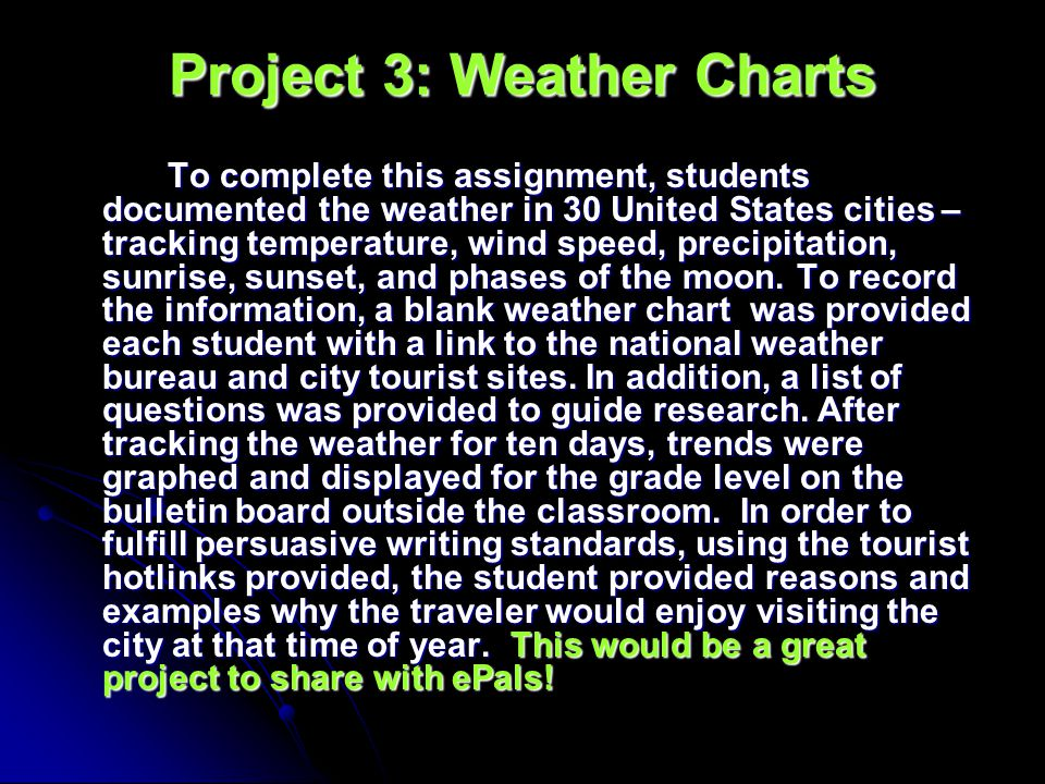 Project 3: Weather Charts To complete this assignment, students documented the weather in 30 United States cities – tracking temperature, wind speed, precipitation, sunrise, sunset, and phases of the moon.