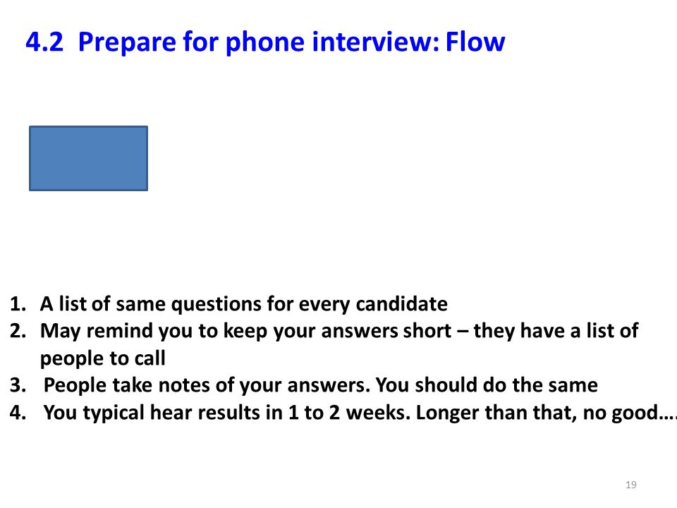4.2 Prepare for phone interview: Flow 1. A list of same questions for every candidate 2. May remind you to keep your answers short – they have a list