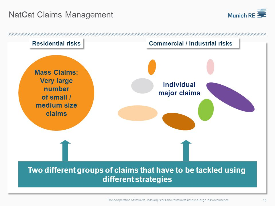 NatCat Claims Management Individual major claims Mass Claims: Very large number of small / medium size claims Two different groups of claims that have to be tackled using different strategies Residential risks Commercial / industrial risks 10 The cooperation of insurers, loss adjusters and reinsurers before a large loss occurrence