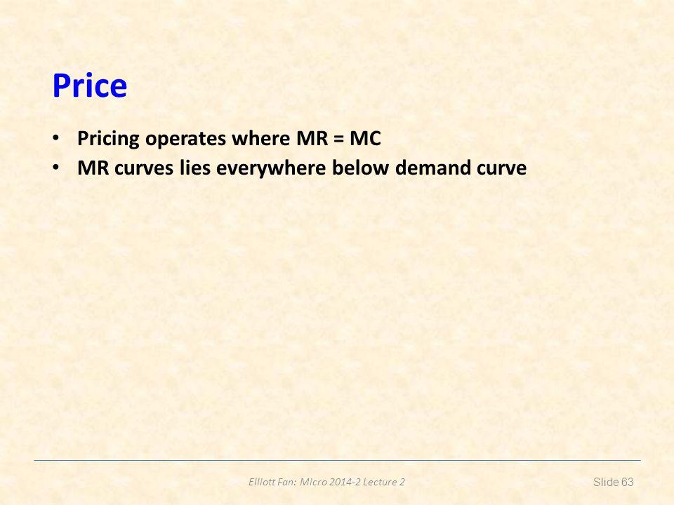Elliott Fan: Micro 2014-2 Lecture 2 Price Pricing operates where MR = MC MR curves lies everywhere below demand curve Slide 63