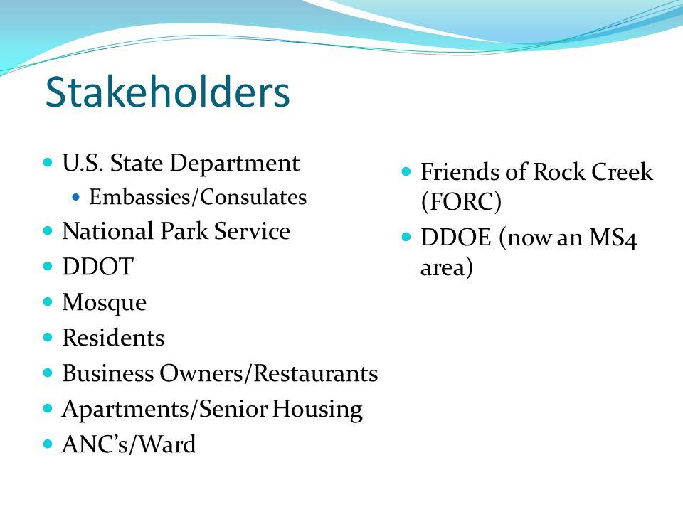 Stakeholders U.S.