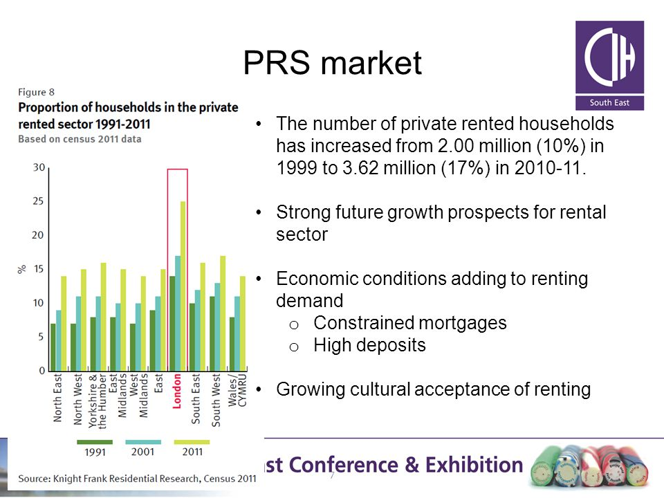 PRS market 7 The number of private rented households has increased from 2.00 million (10%) in 1999 to 3.62 million (17%) in 2010-11.
