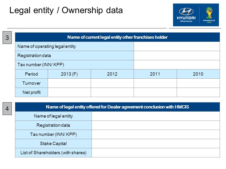 Legal entity / Ownership data Name of legal entity offered for Dealer agreement conclusion with HMCIS Name of legal entity Registration data Tax numbe