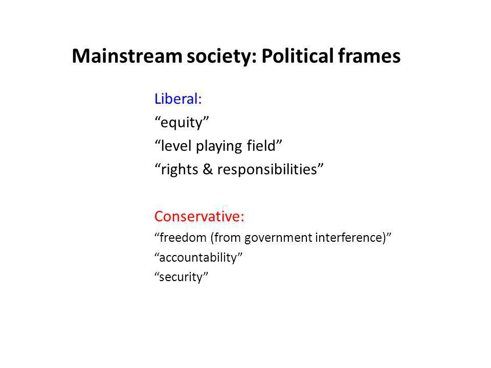 Mainstream society: Political frames Liberal: equity level playing field rights & responsibilities Conservative: freedom (from government interference) accountability security