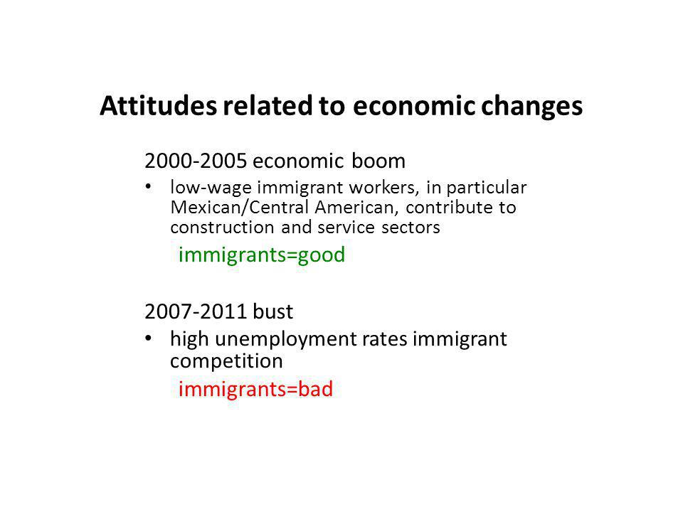 Attitudes related to economic changes 2000-2005 economic boom low-wage immigrant workers, in particular Mexican/Central American, contribute to constr