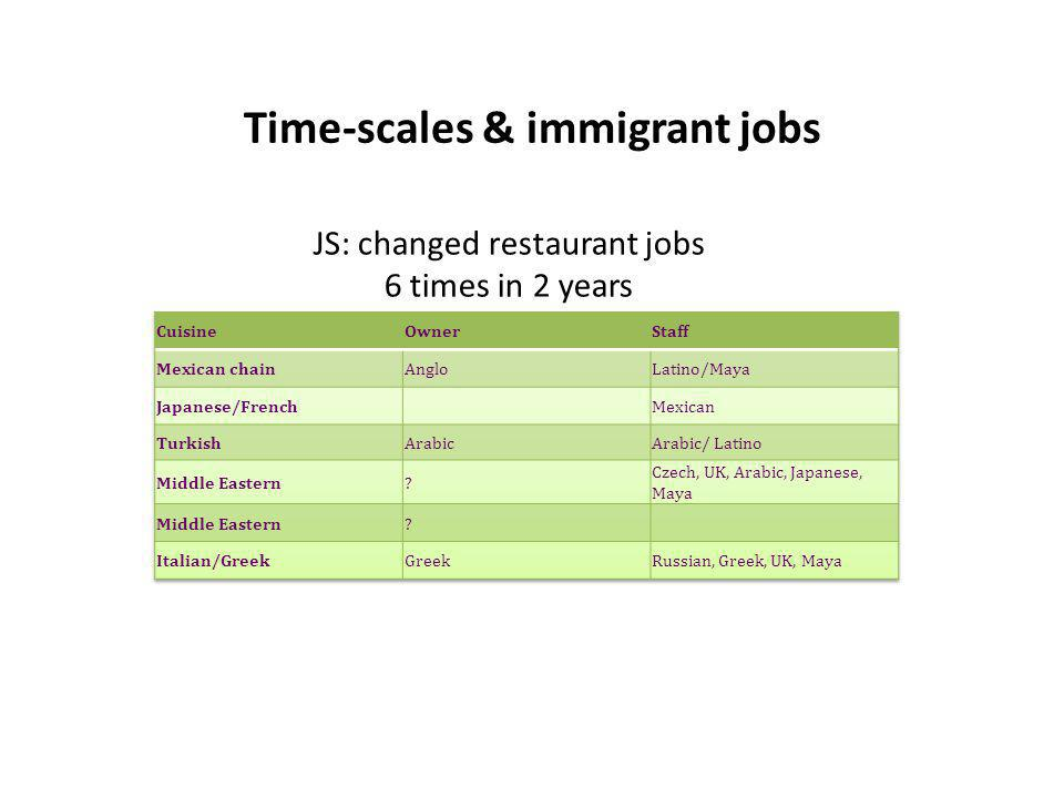 Time-scales & immigrant jobs JS: changed restaurant jobs 6 times in 2 years