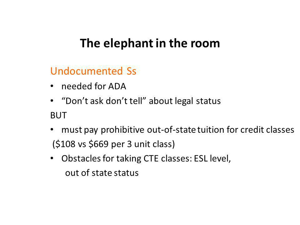 The elephant in the room Undocumented Ss needed for ADA Dont ask dont tell about legal status BUT must pay prohibitive out-of-state tuition for credit