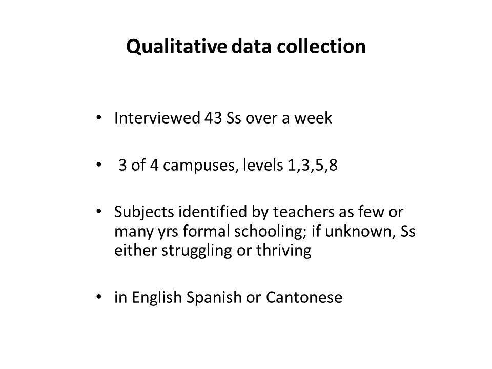 Qualitative data collection Interviewed 43 Ss over a week 3 of 4 campuses, levels 1,3,5,8 Subjects identified by teachers as few or many yrs formal schooling; if unknown, Ss either struggling or thriving in English Spanish or Cantonese