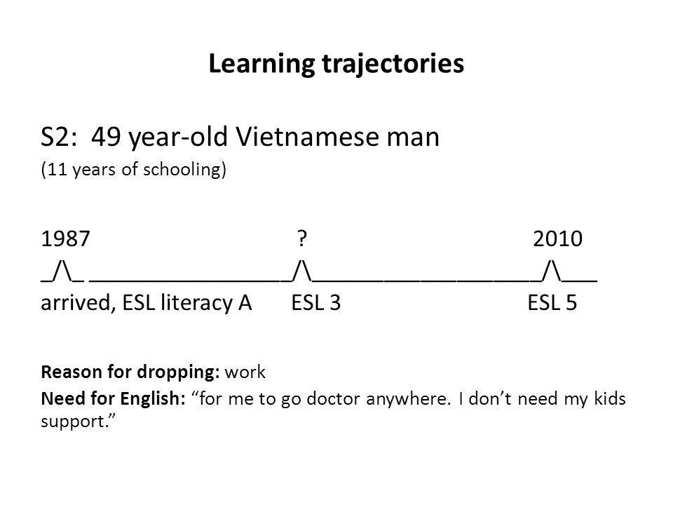 Learning trajectories S2: 49 year-old Vietnamese man (11 years of schooling) 1987 ? 2010 _/\_ _________________/\___________________/\___ arrived, ESL