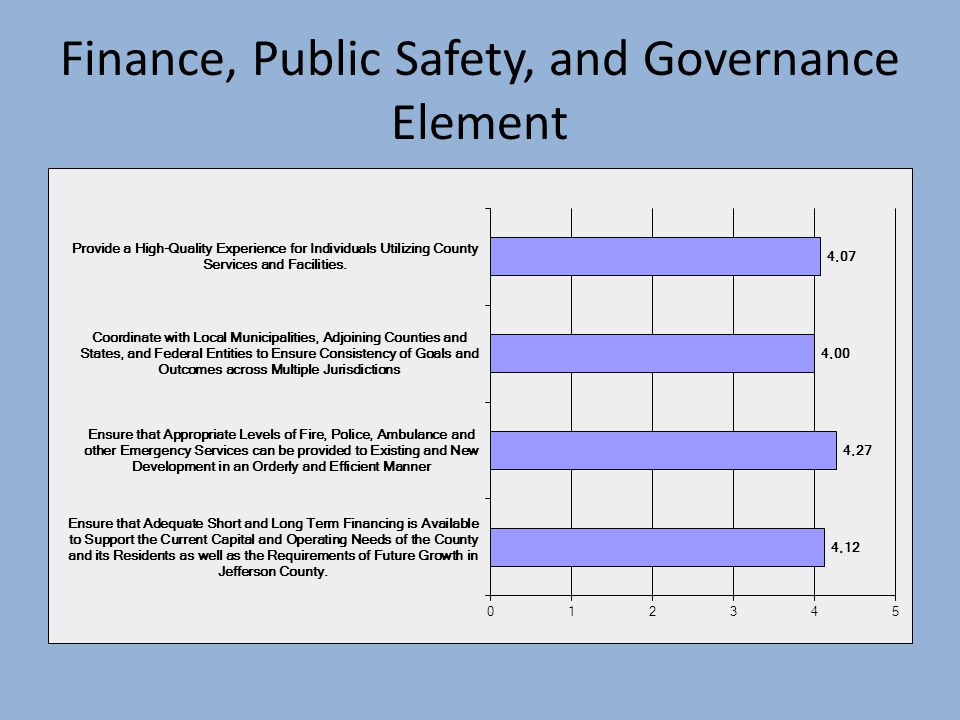 Finance, Public Safety, and Governance Element