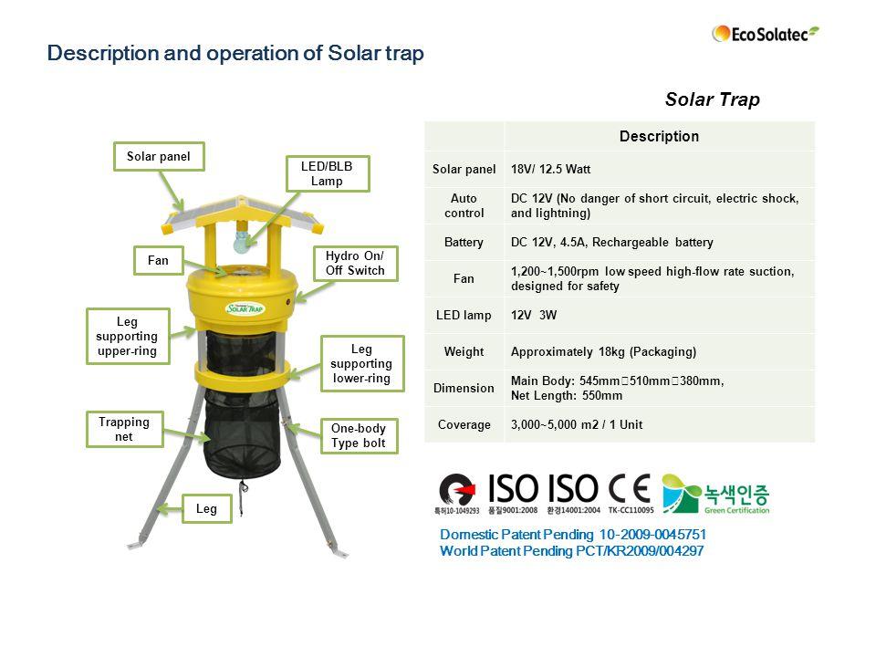 Domestic Patent Pending 10-2009-0045751 World Patent Pending PCT/KR2009/004297 15 Description and operation of Solar trap Solar panel LED/BLB Lamp Fan