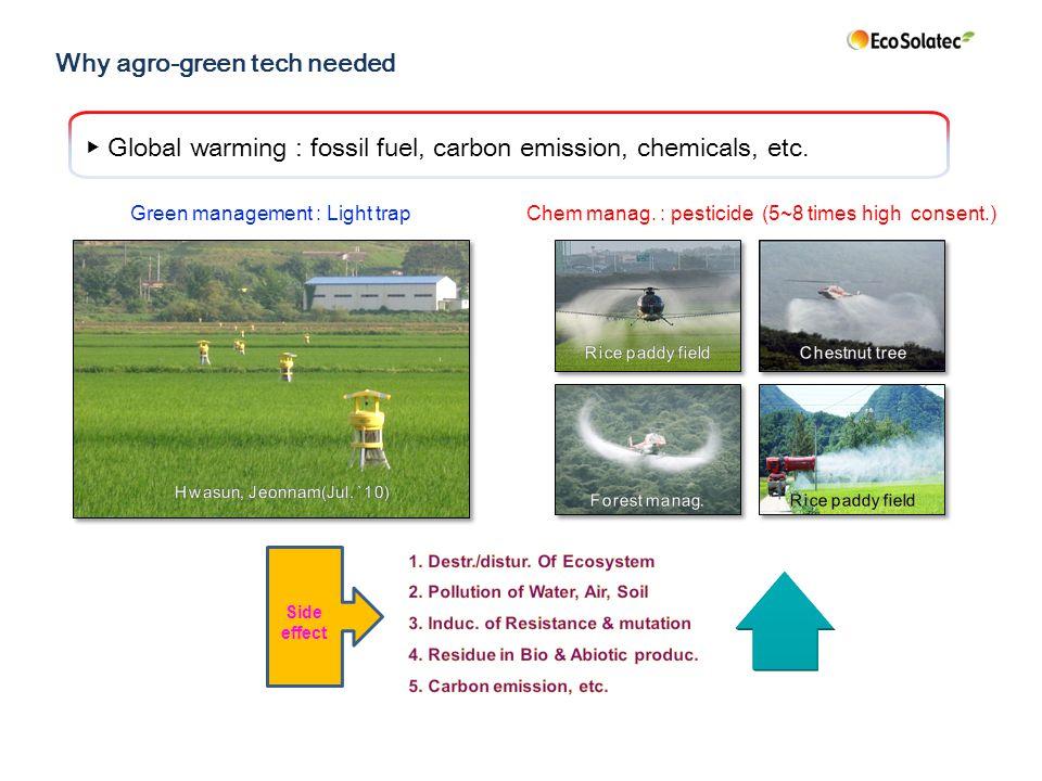Green management : Light trap Chem manag. : pesticide (5~8 times high consent.) Global warming : fossil fuel, carbon emission, chemicals, etc. Side ef