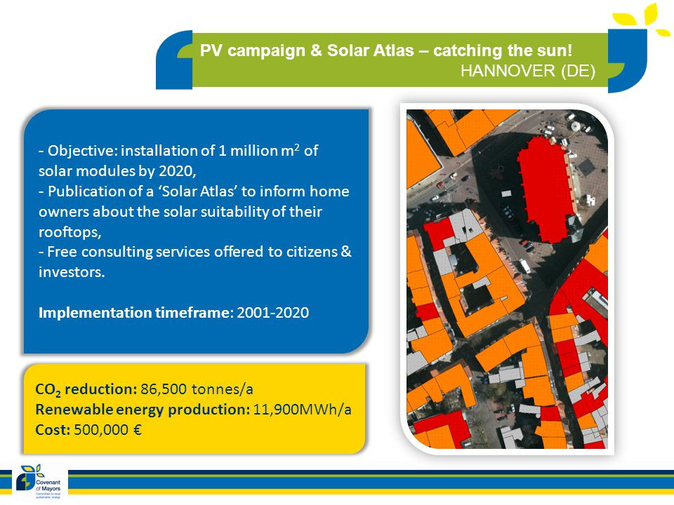 CO 2 reduction: 86,500 tonnes/a Renewable energy production: 11,900MWh/a Cost: 500,000 - Objective: installation of 1 million m 2 of solar modules by