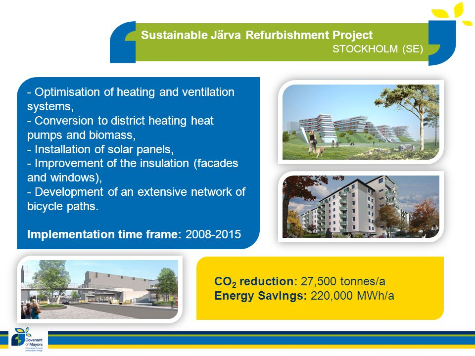 CO 2 reduction: 27,500 tonnes/a Energy Savings: 220,000 MWh/a - Optimisation of heating and ventilation systems, - Conversion to district heating heat