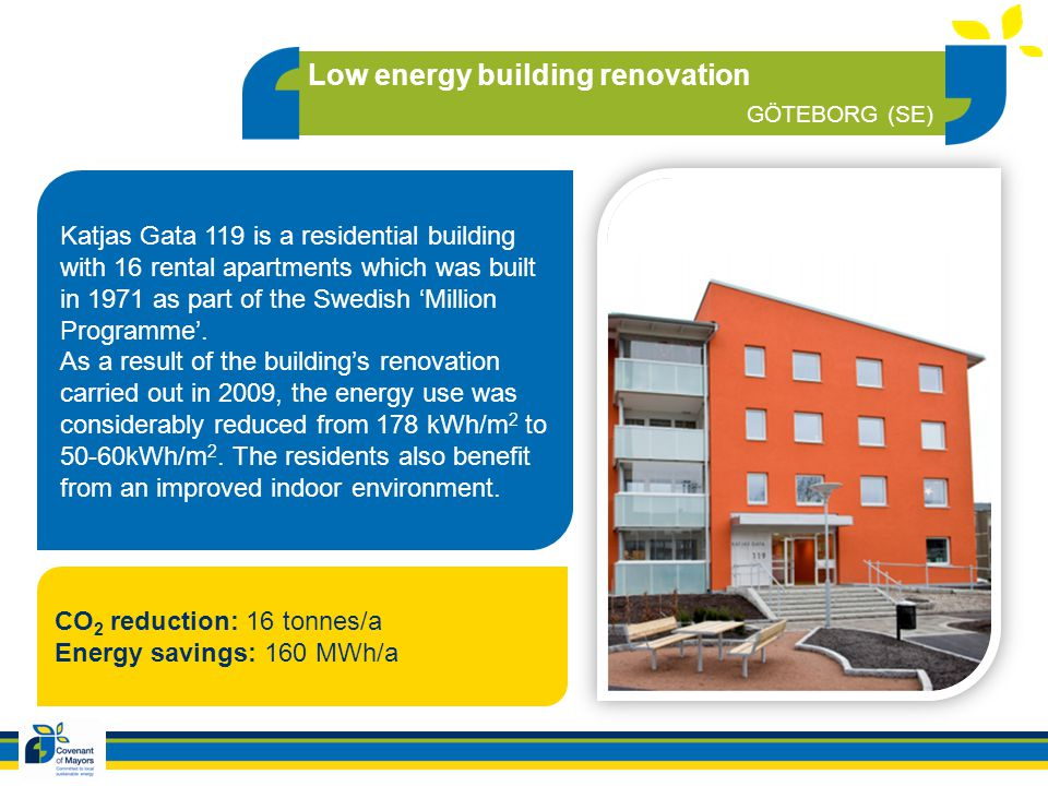 CO 2 reduction: 16 tonnes/a Energy savings: 160 MWh/a Katjas Gata 119 is a residential building with 16 rental apartments which was built in 1971 as part of the Swedish Million Programme.