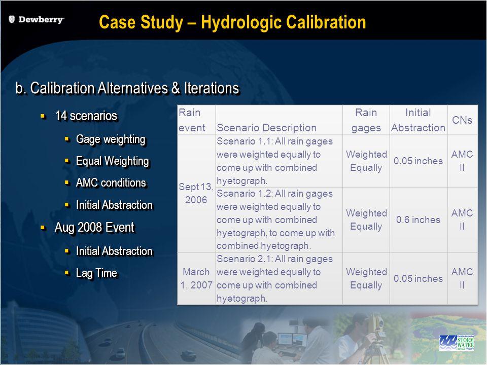 b. Calibration Alternatives & Iterations 14 scenarios 14 scenarios Gage weighting Gage weighting Equal Weighting Equal Weighting AMC conditions AMC co