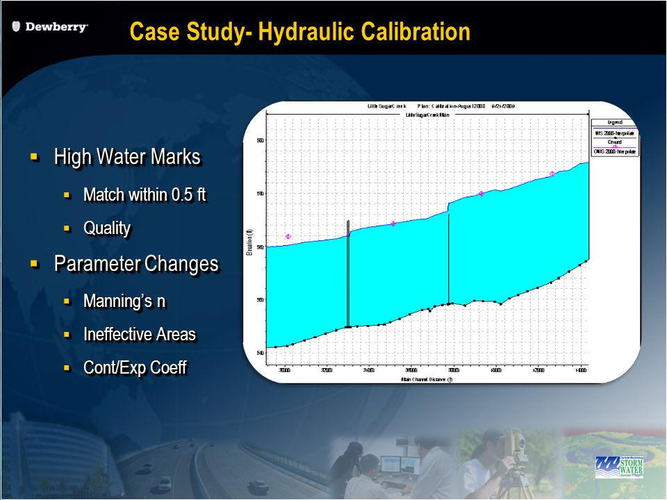 Case Study- Hydraulic Calibration High Water Marks High Water Marks Match within 0.5 ft Match within 0.5 ft Quality Quality Parameter Changes Parameter Changes Mannings n Mannings n Ineffective Areas Ineffective Areas Cont/Exp Coeff Cont/Exp Coeff High Water Marks High Water Marks Match within 0.5 ft Match within 0.5 ft Quality Quality Parameter Changes Parameter Changes Mannings n Mannings n Ineffective Areas Ineffective Areas Cont/Exp Coeff Cont/Exp Coeff