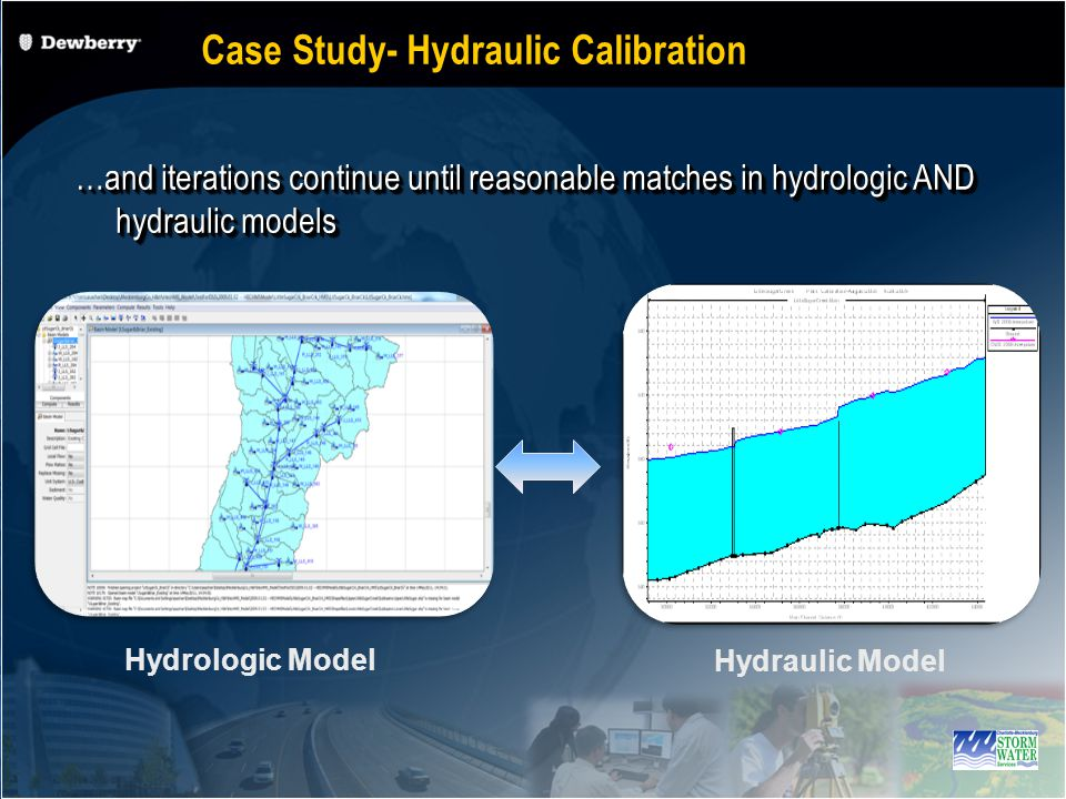 Case Study- Hydraulic Calibration …and iterations continue until reasonable matches in hydrologic AND hydraulic models Hydrologic Model Hydraulic Model