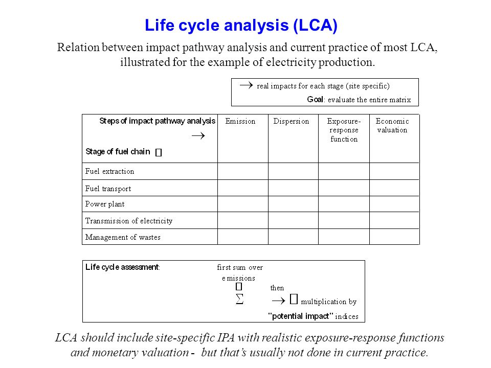 12 Life cycle analysis (LCA) Relation between impact pathway analysis and current practice of most LCA, illustrated for the example of electricity production.