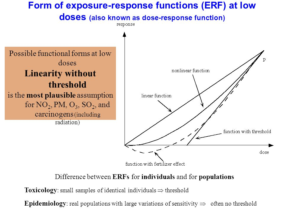 26 Form of exposure-response functions (ERF) at low doses (also known as dose-response function) Possible functional forms at low doses Linearity with