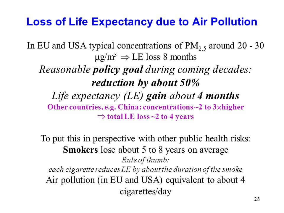 28 Loss of Life Expectancy due to Air Pollution In EU and USA typical concentrations of PM 2.5 around 20 - 30 g/m 3 LE loss 8 months Reasonable policy goal during coming decades: reduction by about 50% Life expectancy (LE) gain about 4 months Other countries, e.g.