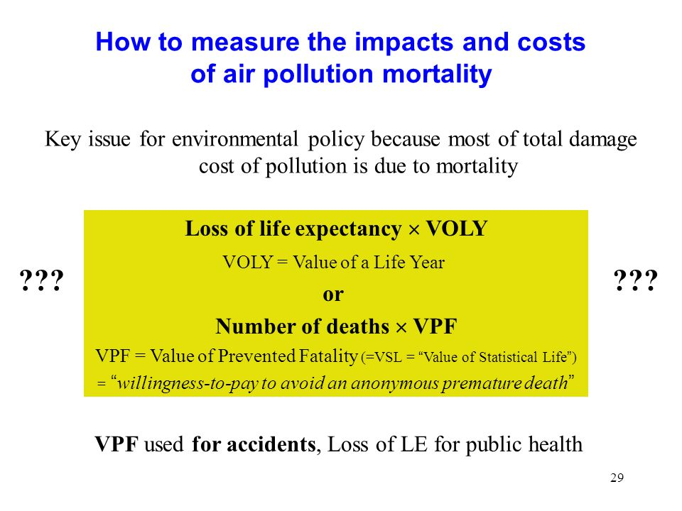 29 How to measure the impacts and costs of air pollution mortality Key issue for environmental policy because most of total damage cost of pollution i