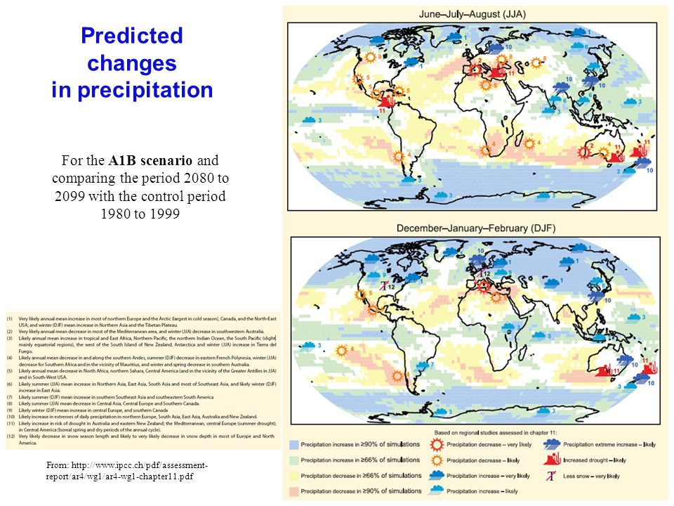 35 Predicted changes in precipitation For the A1B scenario and comparing the period 2080 to 2099 with the control period 1980 to 1999 From: http://www.ipcc.ch/pdf/assessment- report/ar4/wg1/ar4-wg1-chapter11.pdf