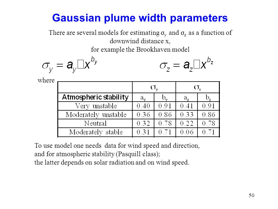50 Gaussian plume width parameters There are several models for estimating y and z as a function of downwind distance x, for example the Brookhaven mo