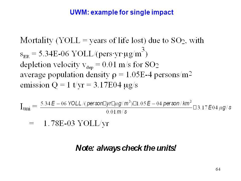 64 UWM: example for single impact