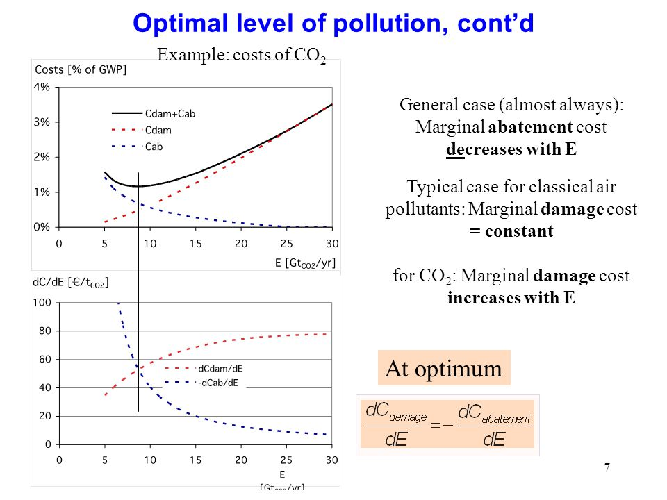 7 Optimal level of pollution, contd General case (almost always): Marginal abatement cost decreases with E Typical case for classical air pollutants: Marginal damage cost = constant for CO 2 : Marginal damage cost increases with E At optimum Example: costs of CO 2
