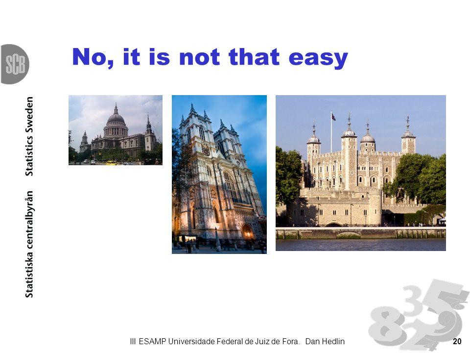 20 No, it is not that easy III ESAMP Universidade Federal de Juiz de Fora. Dan Hedlin