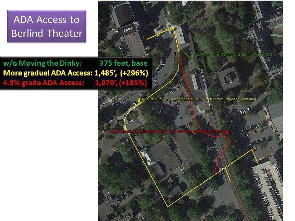 ADA Access to Berlind Theater w/o Moving the Dinky: 375 feet, base More gradual ADA Access: 1,485, (+296%) 4.9% grade ADA Access: 1,070, (+185%) w/o M