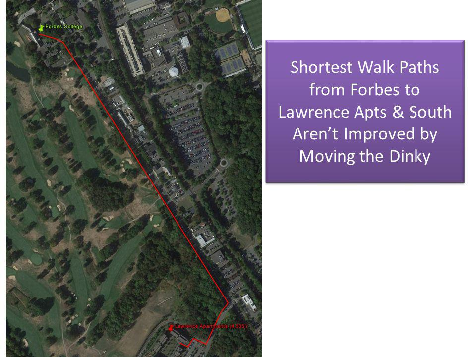 Shortest Walk Paths from Forbes to Lawrence Apts & South Arent Improved by Moving the Dinky