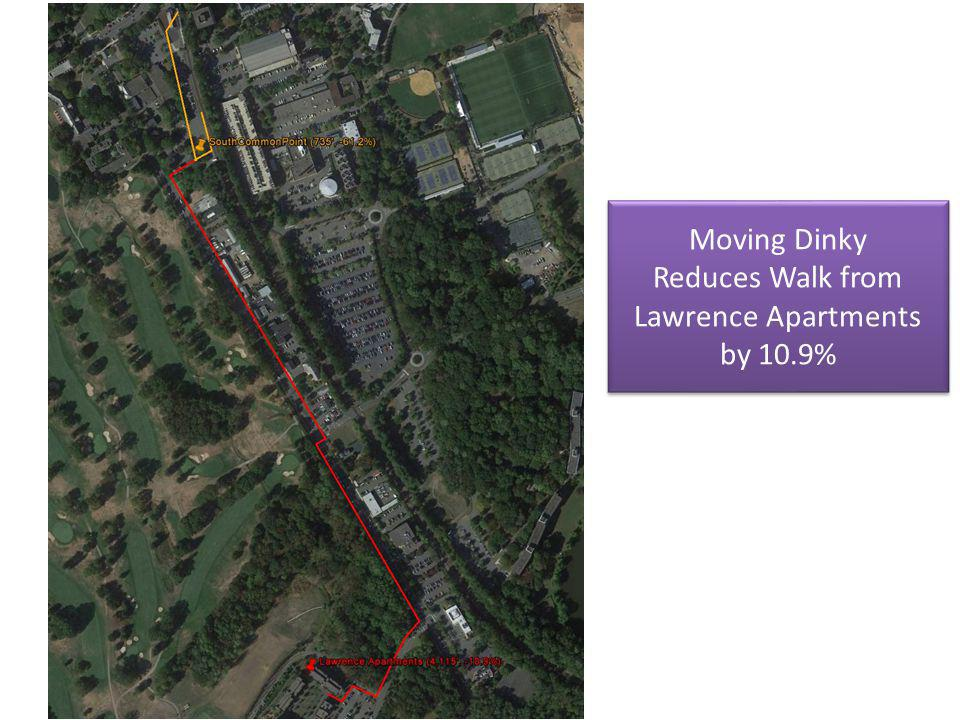 Moving Dinky Reduces Walk from Lawrence Apartments by 10.9%