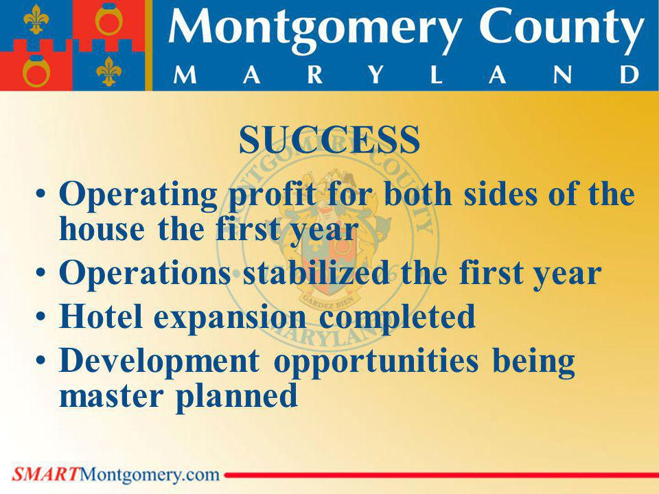 SUCCESS Operating profit for both sides of the house the first year Operations stabilized the first year Hotel expansion completed Development opportunities being master planned