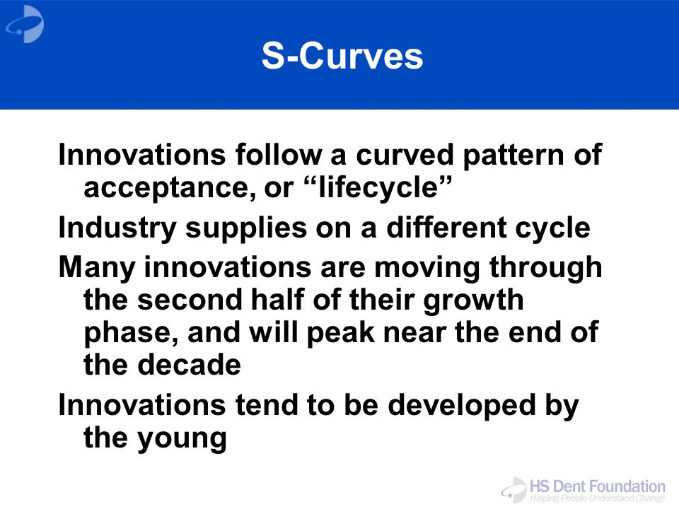 Innovations follow a curved pattern of acceptance, or lifecycle Industry supplies on a different cycle Many innovations are moving through the second half of their growth phase, and will peak near the end of the decade Innovations tend to be developed by the young