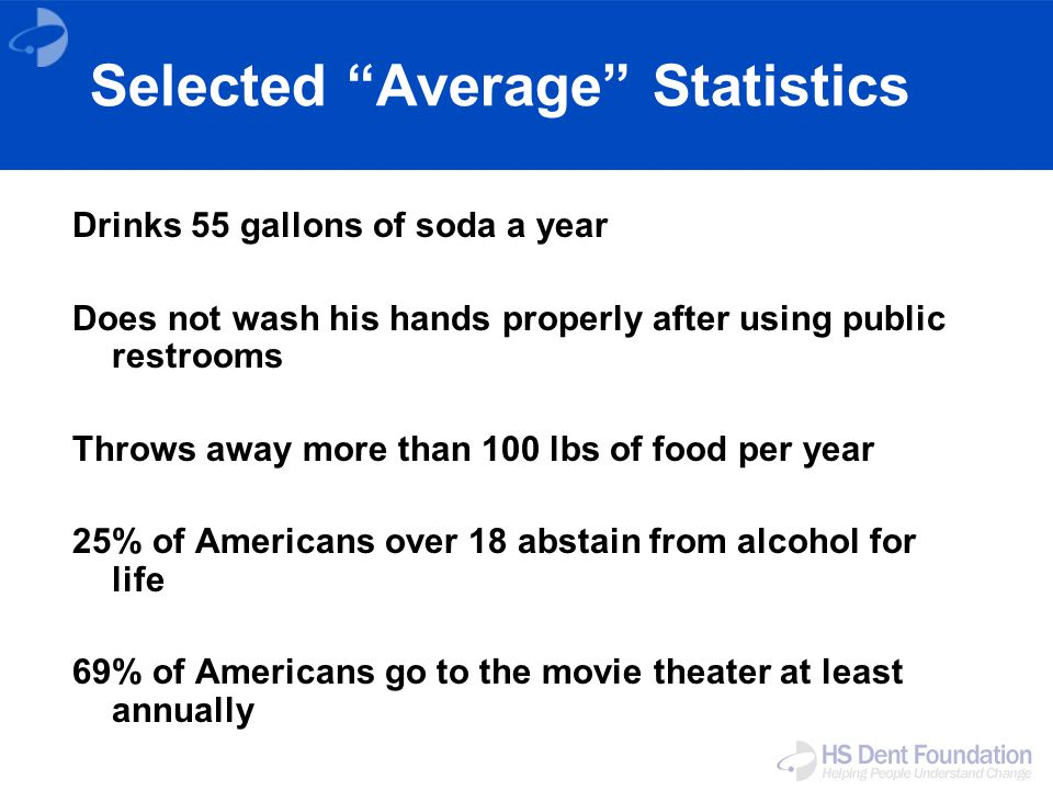 Selected Average Statistics Drinks 55 gallons of soda a year Does not wash his hands properly after using public restrooms Throws away more than 100 lbs of food per year 25% of Americans over 18 abstain from alcohol for life 69% of Americans go to the movie theater at least annually