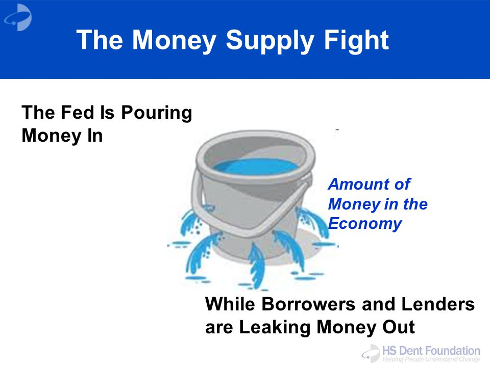 The Fed Is Pouring Money In While Borrowers and Lenders are Leaking Money Out Amount of Money in the Economy The Money Supply Fight