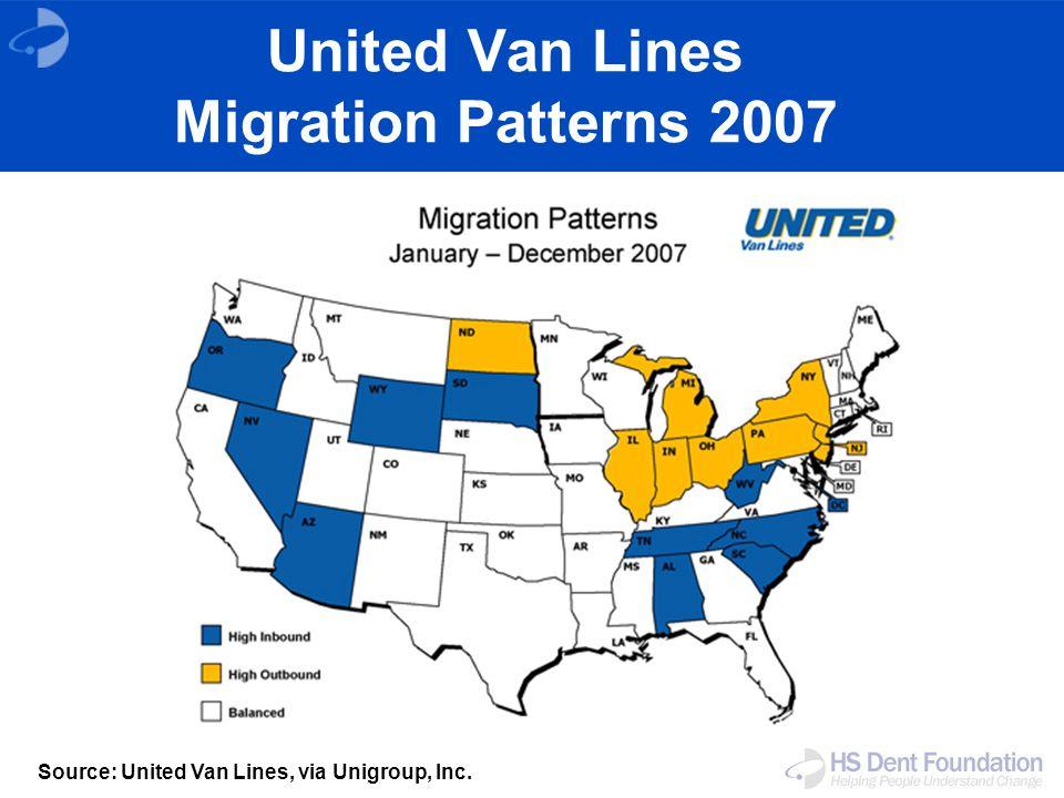 Source: United Van Lines, via Unigroup, Inc. United Van Lines Migration Patterns 2007