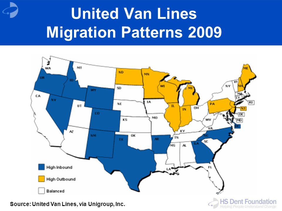 Source: United Van Lines, via Unigroup, Inc. United Van Lines Migration Patterns 2009