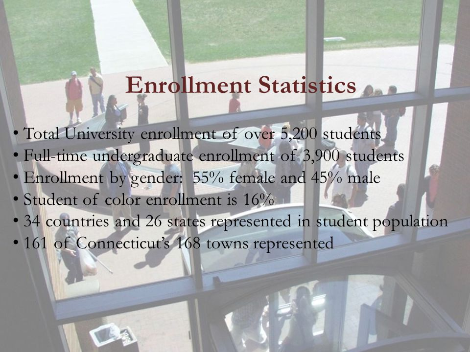 Enrollment Statistics Total University enrollment of over 5,200 students Full-time undergraduate enrollment of 3,900 students Enrollment by gender: 55% female and 45% male Student of color enrollment is 16% 34 countries and 26 states represented in student population 161 of Connecticuts 168 towns represented