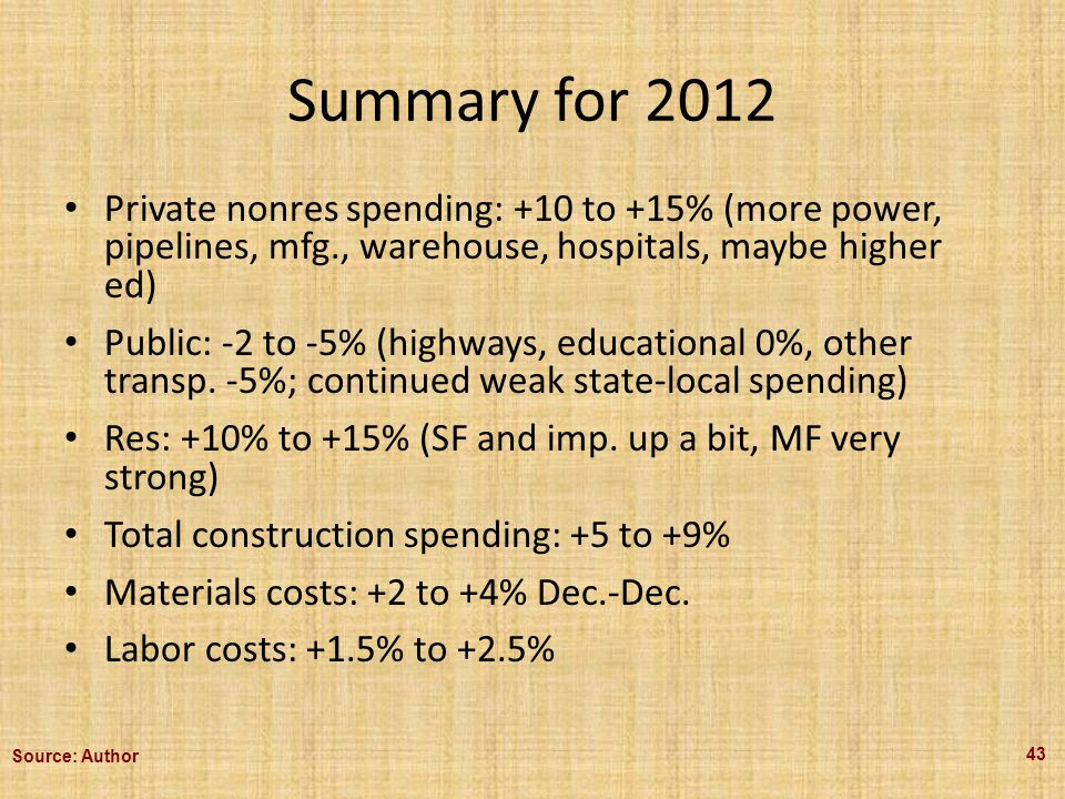 Summary for 2012 Private nonres spending: +10 to +15% (more power, pipelines, mfg., warehouse, hospitals, maybe higher ed) Public: -2 to -5% (highways, educational 0%, other transp.