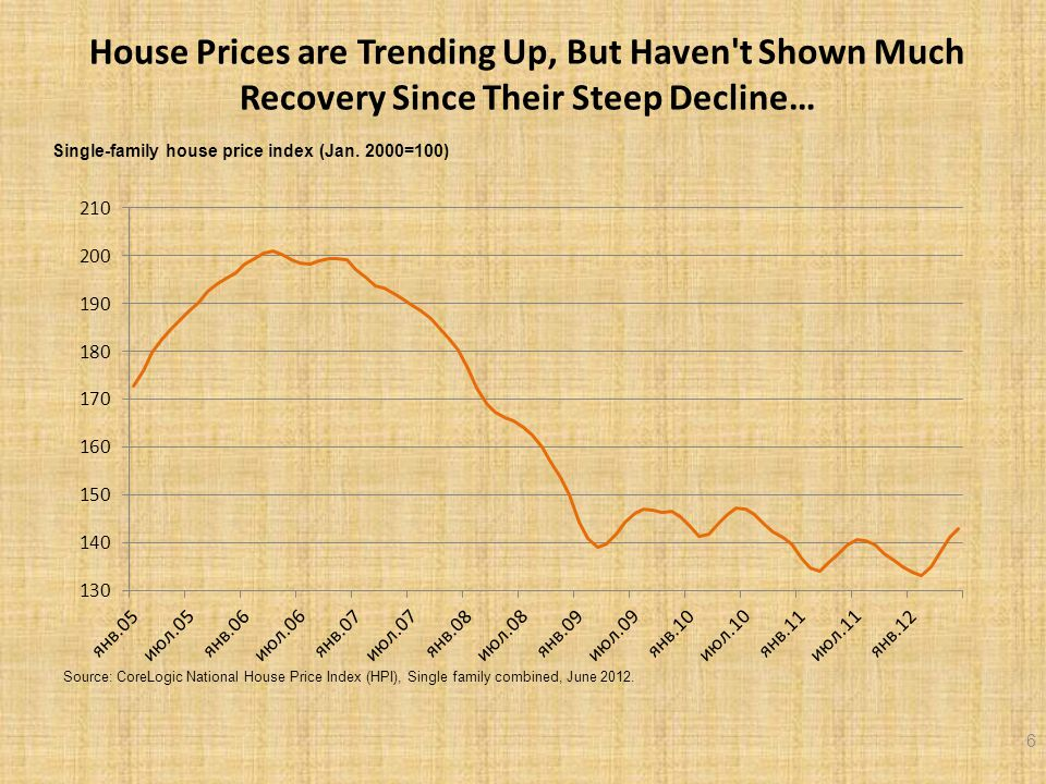 House Prices are Trending Up, But Haven t Shown Much Recovery Since Their Steep Decline… 6 Single-family house price index (Jan.