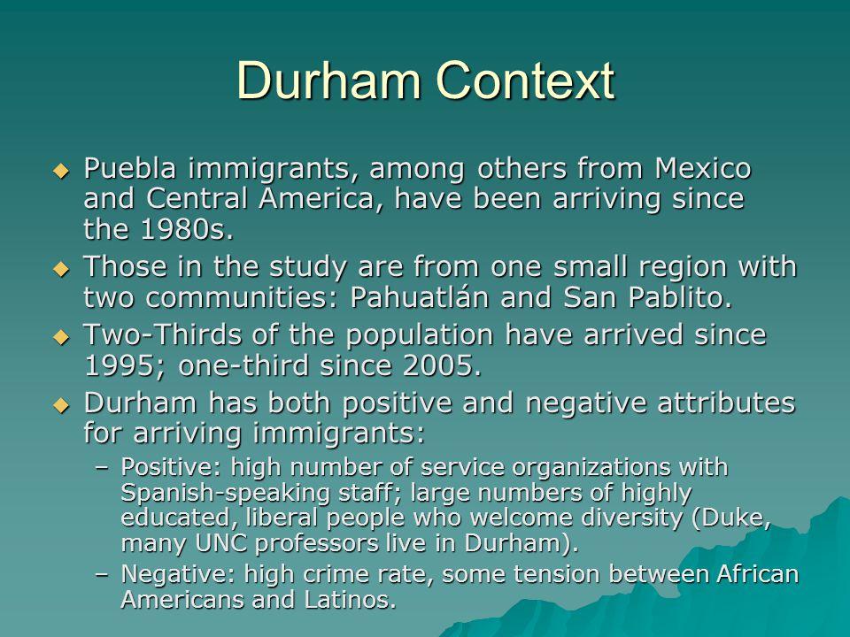 Thanks To The people of the Durham-Pahuatlán Corridor Melina Genis Brianna Mullis Raul Hinojosa & Paule Cruz Takash UCLAs NAID Center Darryl McCleod & Fordham University Data Processing Team