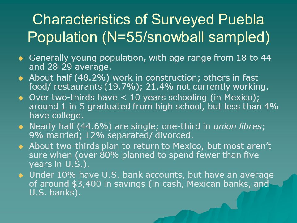 Characteristics of Surveyed Puebla Population (N=55/snowball sampled) Generally young population, with age range from 18 to 44 and 28-29 average.