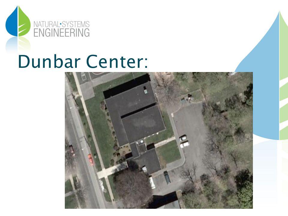 Dunbar Center: