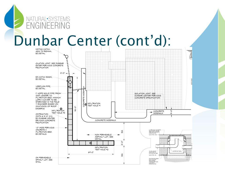 Dunbar Center (contd):