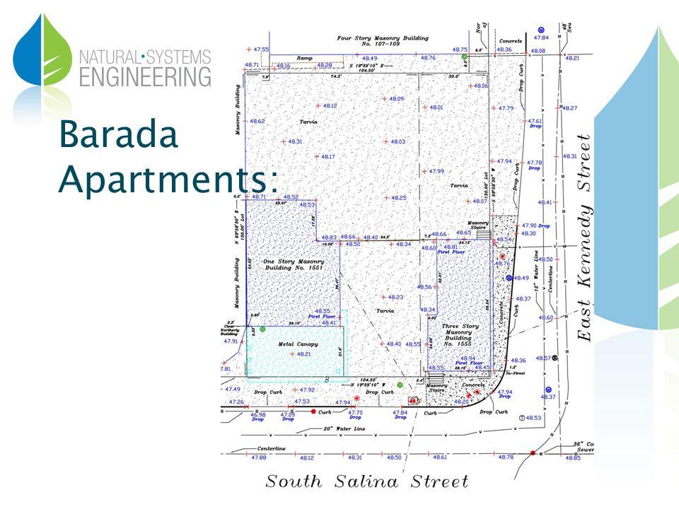 Barada Apartments: